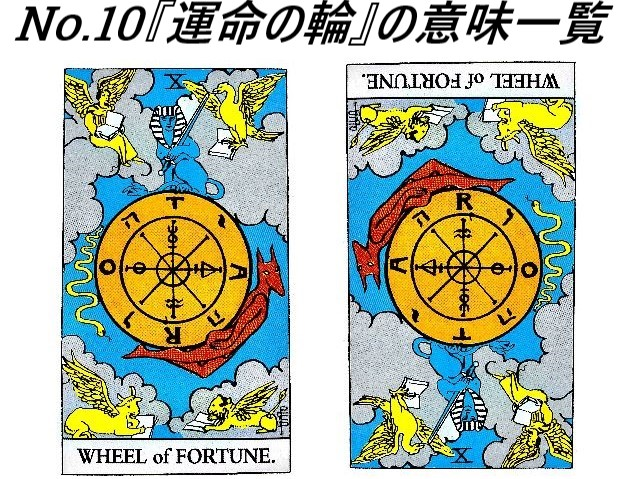 タロット占いで『運命の輪』がでた!運命の輪にはどんな意味があるの?【意味一覧】